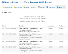 Billing: View Report